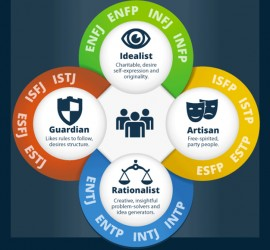 myersbriggs-mbti-personality-types